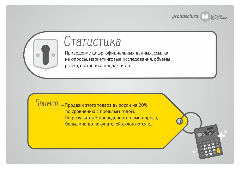 Статистика продаж как метод убеждения клиента